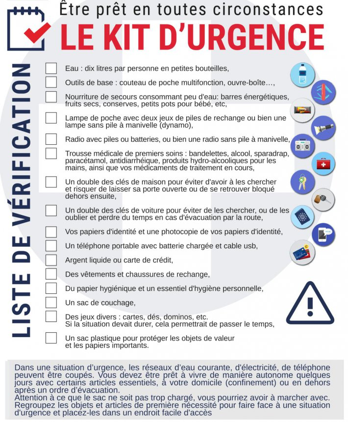 Cyclone Le Kit d'urgence