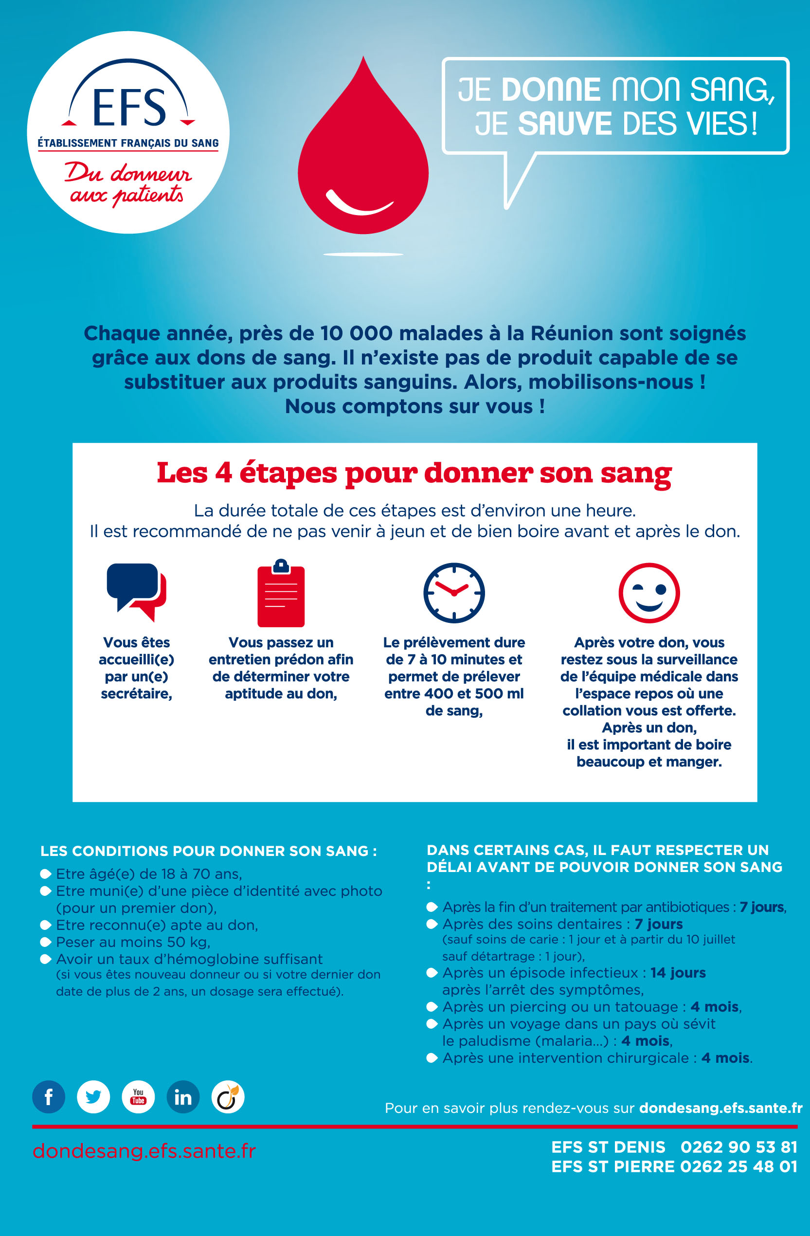 ETAPES ET CONDITIONS POUR DONNER SON SANG